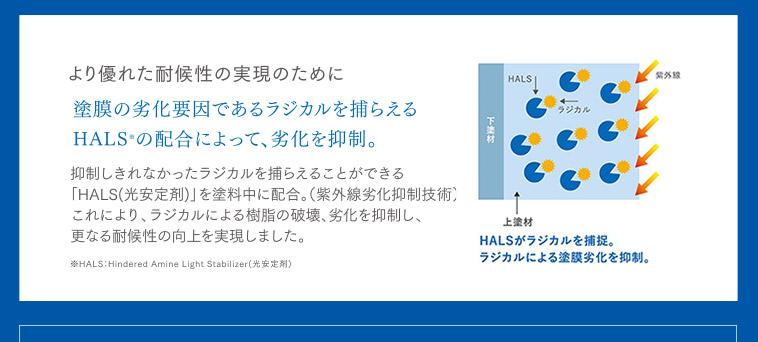 より優れた耐候性の実現のために塗膜の劣化要因であるラジカルを捉えるHALSの配合によって、劣化を抑制。