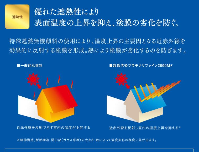 優れた遮熱性により表面温度の上昇を抑え、塗膜の劣化を防ぐ。|特殊遮熱無機顔料の仕様により、温度上昇の主要因となる近赤外線を効果的に反射する塗膜を形成。熱により塗膜が劣化するのを防ぎます。